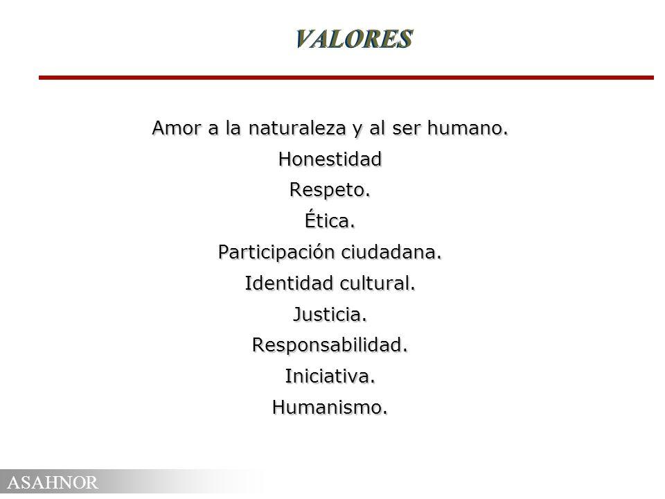 ASAHNOR VALORES Amor a la naturaleza y al ser humano. HonestidadRespeto.Ética. Participación ciudadana. Identidad cultural. Justicia.Responsabilidad.I