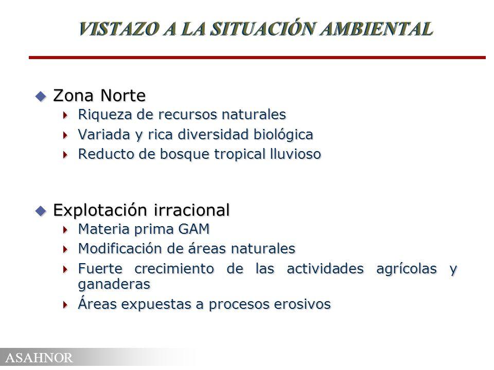 ASAHNOR ALGUNOS DATOS u Nivel de instrucción de la población según sexo en el cantón de Guatuso