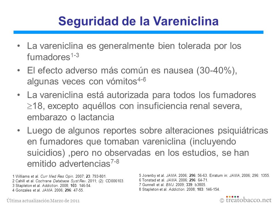 Última actualización Marzo de 2011 1 Williams et al. Curr Med Res Opin. 2007; 23: 793-801. 2 Cahill et al. Cochrane Database Syst Rev. 2011; (2): CD00