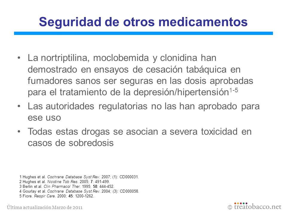 Última actualización Marzo de 2011 1 Hughes et al. Cochrane Database Syst Rev. 2007; (1): CD000031. 2 Hughes et al. Nicotine Tob Res. 2005; 7: 491-499