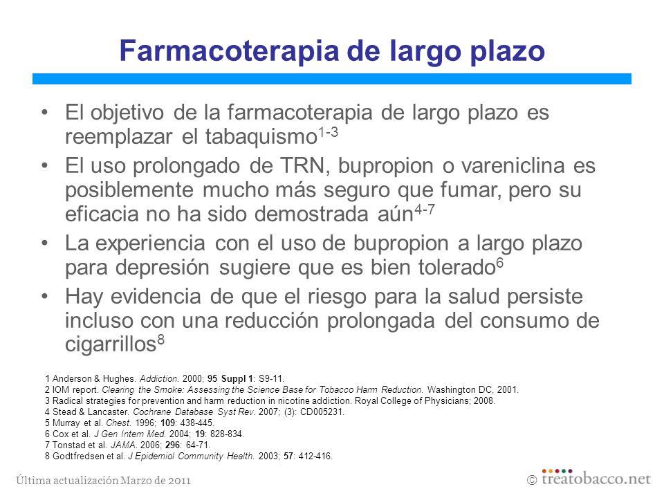 Última actualización Marzo de 2011 Farmacoterapia de largo plazo El objetivo de la farmacoterapia de largo plazo es reemplazar el tabaquismo 1-3 El us