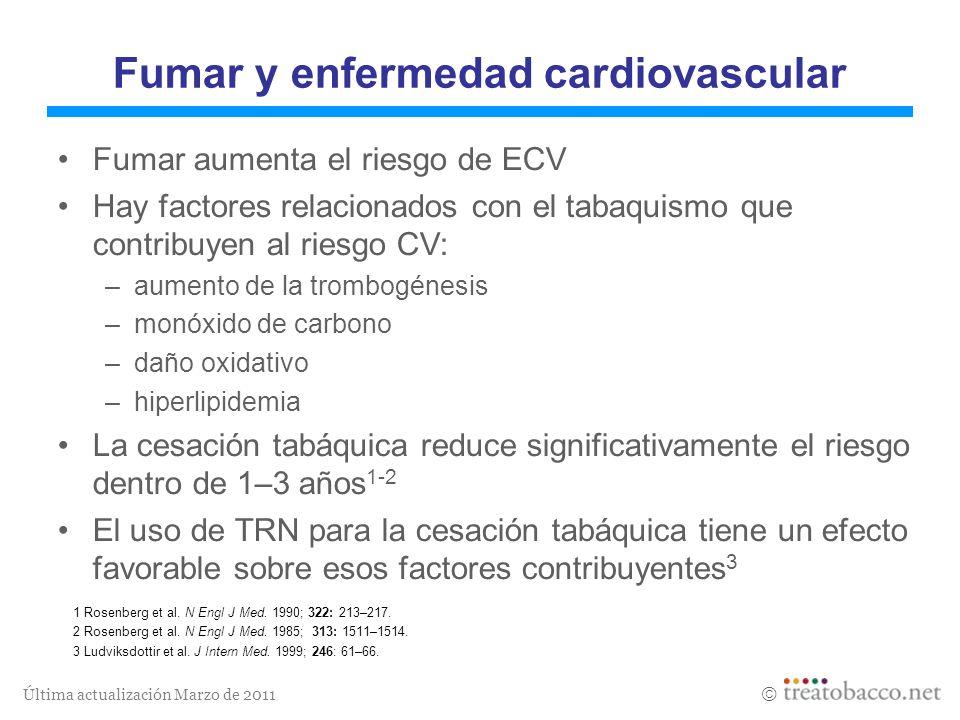 Última actualización Marzo de 2011 Fumar y enfermedad cardiovascular Fumar aumenta el riesgo de ECV Hay factores relacionados con el tabaquismo que co