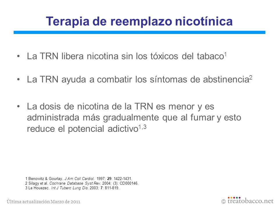 Última actualización Marzo de 2011 Terapia de reemplazo nicotínica La TRN libera nicotina sin los tóxicos del tabaco 1 La TRN ayuda a combatir los sín