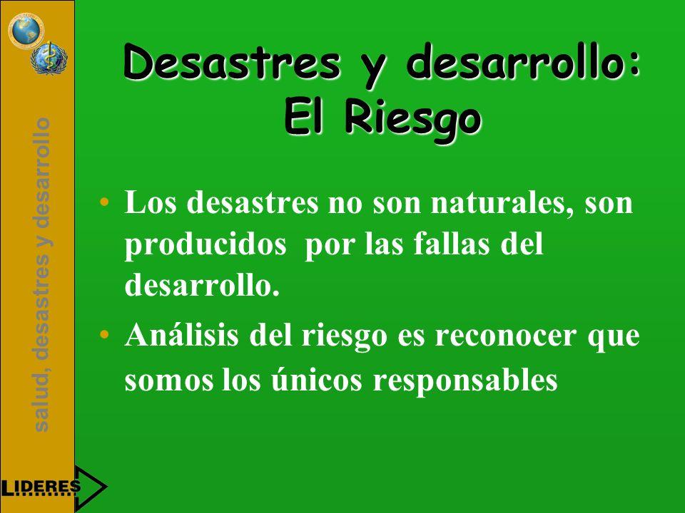 salud, desastres y desarrollo Evolución en la región Desastres y desarrollo Mitigación y preparativos preparativos Preparativos y respuesta respuesta Respuesta 1976Terremoto en Guatemala 1985Terremoto en Mexico 1990DIRDN