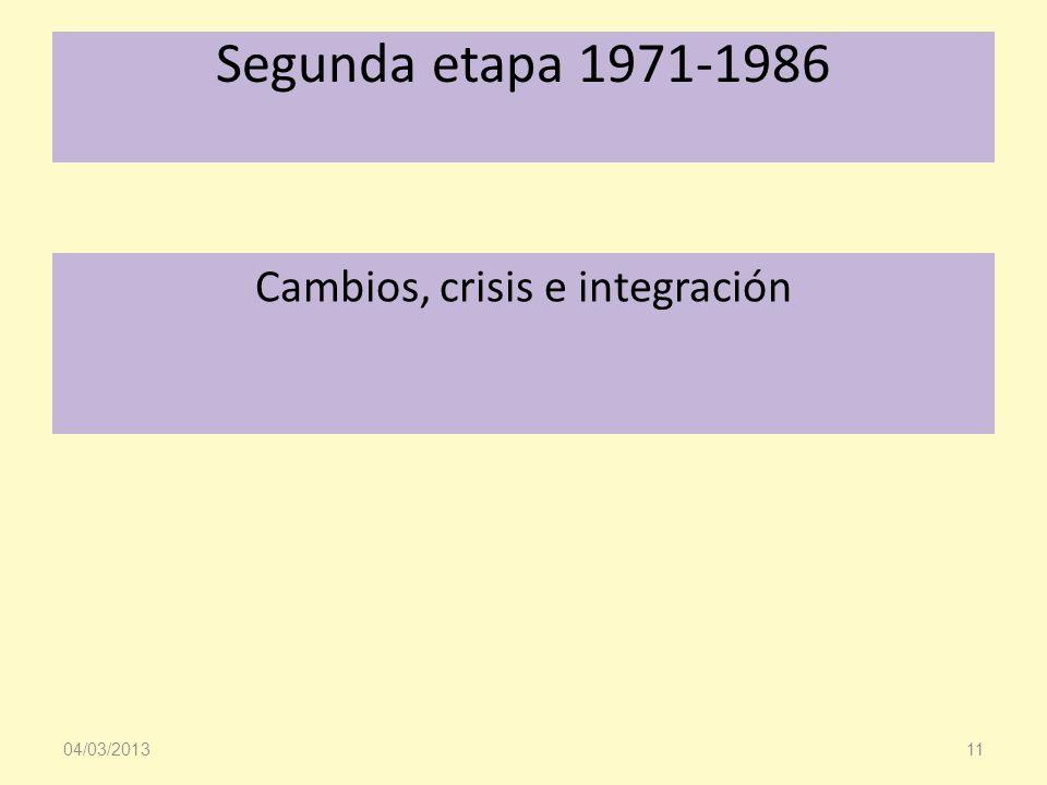 Segunda etapa 1971-1986 Cambios, crisis e integración 04/03/201311