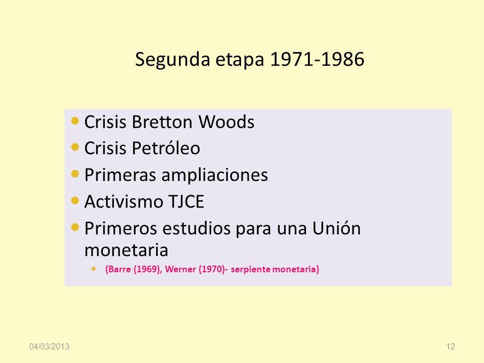 Segunda etapa 1971-1986 Crisis Bretton Woods Crisis Petróleo Primeras ampliaciones Activismo TJCE Primeros estudios para una Unión monetaria (Barre (1