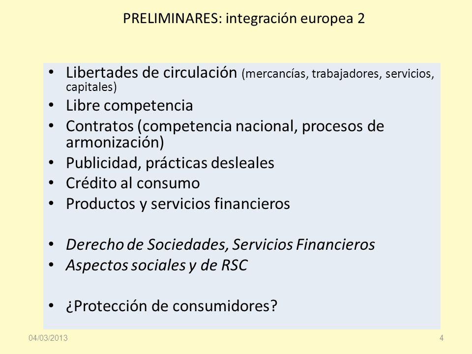 PRELIMINARES: integración europea 2 Libertades de circulación (mercancías, trabajadores, servicios, capitales) Libre competencia Contratos (competenci