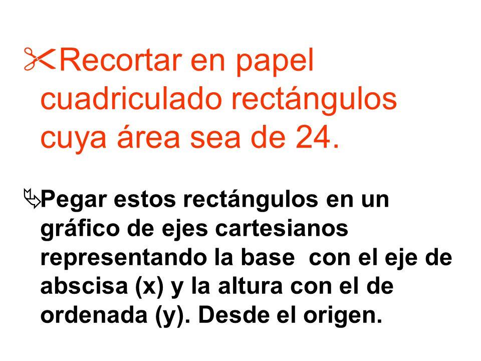 Tarea Nº 1 Recortar en papel cuadriculado rectángulos cuya área sea de 24. Pegar estos rectángulos en un gráfico de ejes cartesianos representando la