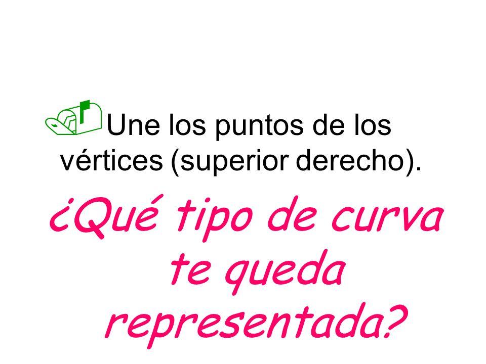 . Une los puntos de los vértices (superior derecho). ¿Qué tipo de curva te queda representada?