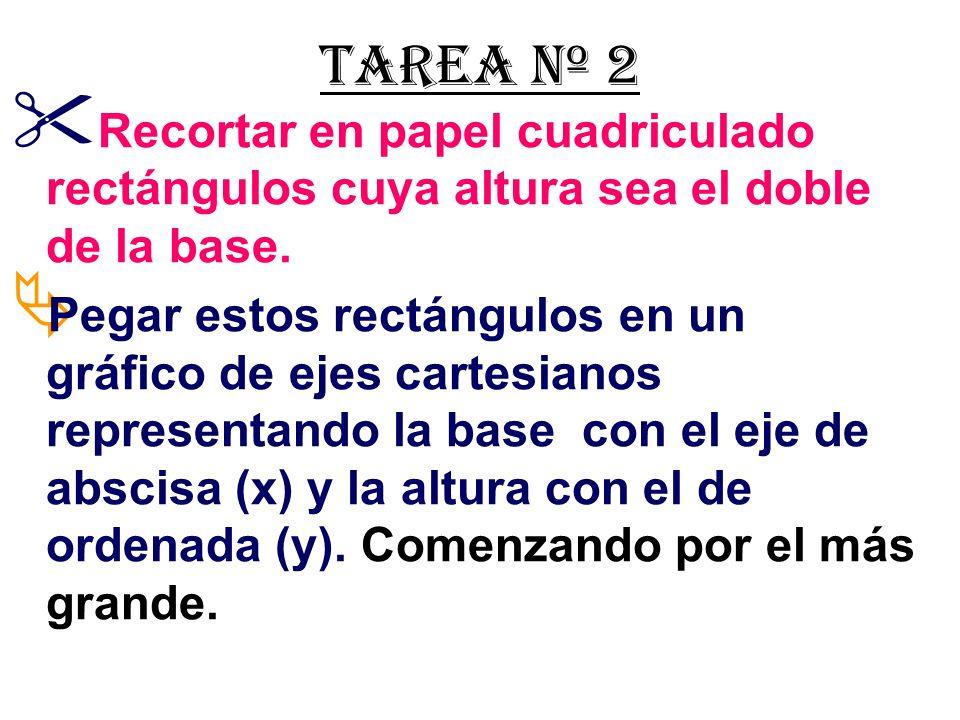 TAREA Nº 2 Recortar en papel cuadriculado rectángulos cuya altura sea el doble de la base. Pegar estos rectángulos en un gráfico de ejes cartesianos r