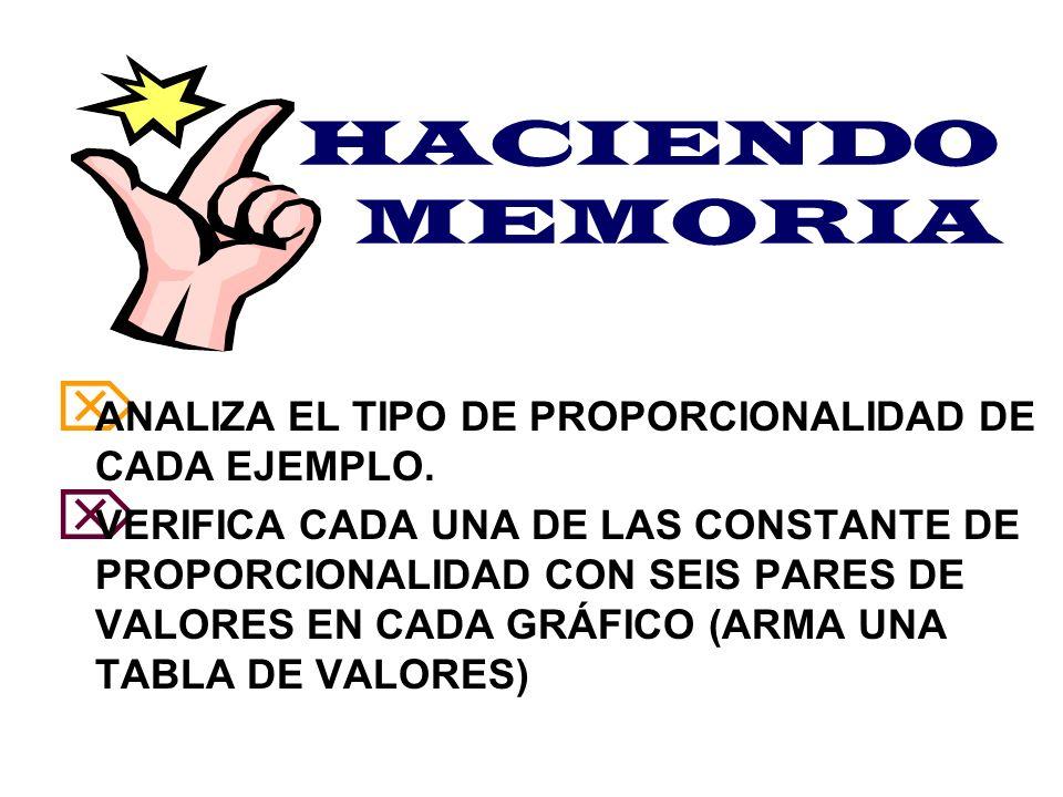 HACIENDO MEMORIA ANALIZA EL TIPO DE PROPORCIONALIDAD DE CADA EJEMPLO. VERIFICA CADA UNA DE LAS CONSTANTE DE PROPORCIONALIDAD CON SEIS PARES DE VALORES