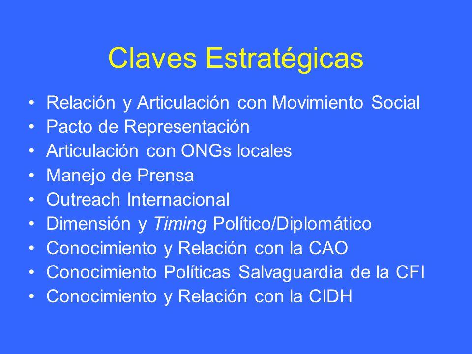 Claves Estratégicas Relación y Articulación con Movimiento Social Pacto de Representación Articulación con ONGs locales Manejo de Prensa Outreach Inte