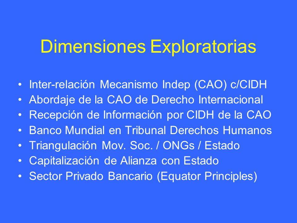 Dimensiones Exploratorias Inter-relación Mecanismo Indep (CAO) c/CIDH Abordaje de la CAO de Derecho Internacional Recepción de Información por CIDH de