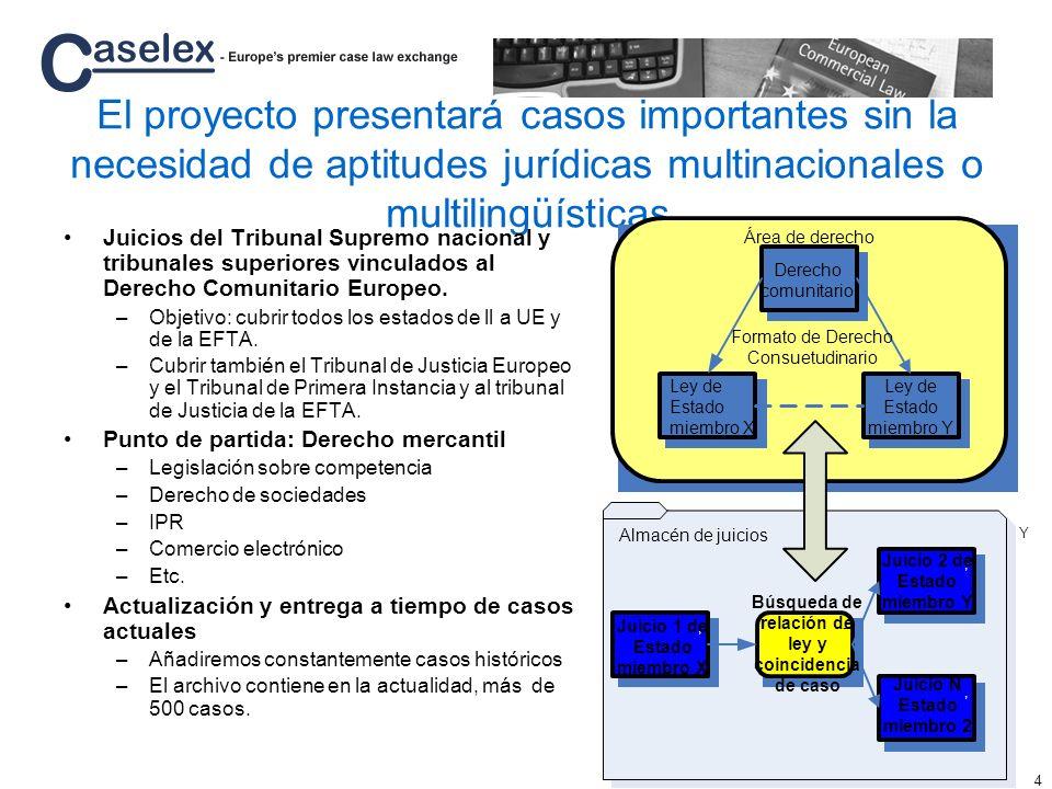 4 El proyecto presentará casos importantes sin la necesidad de aptitudes jurídicas multinacionales o multilingüísticas Juicios del Tribunal Supremo na