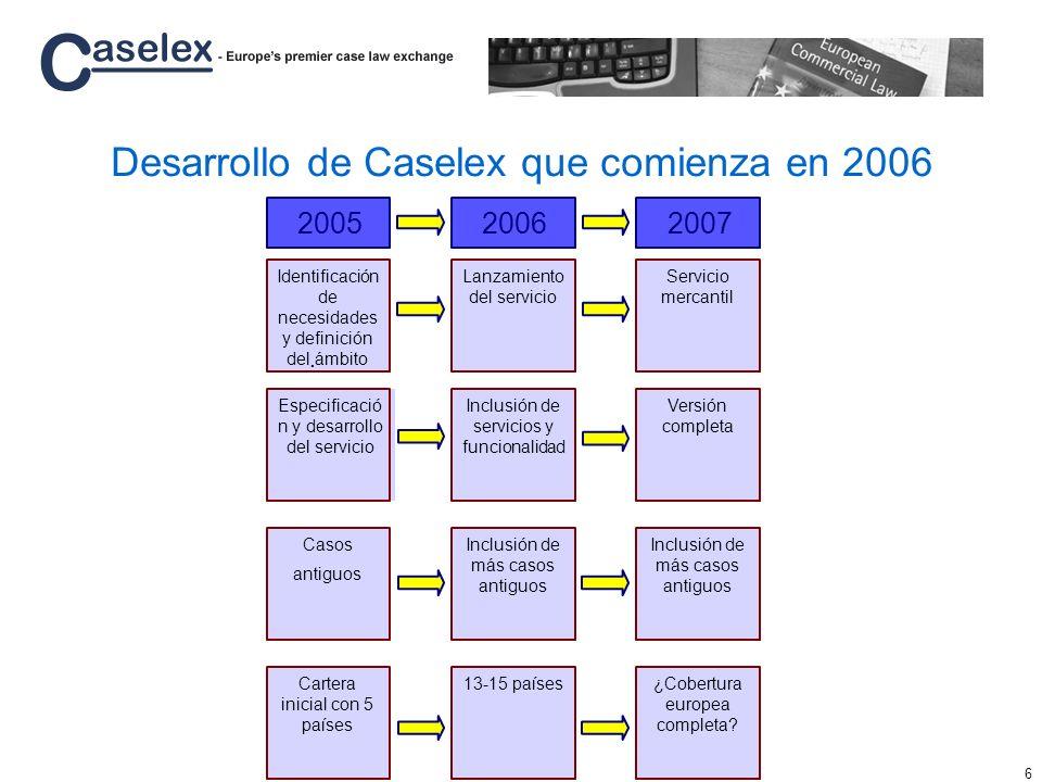 6 Desarrollo de Caselex que comienza en 2006 2005 Identificación de necesidades y definición del ámbito. 2006 Lanzamiento del servicio 2007 Servicio m