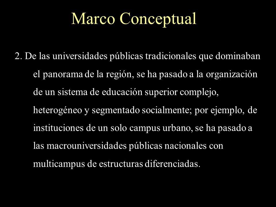 Marco Conceptual 2. De las universidades públicas tradicionales que dominaban el panorama de la región, se ha pasado a la organización de un sistema d