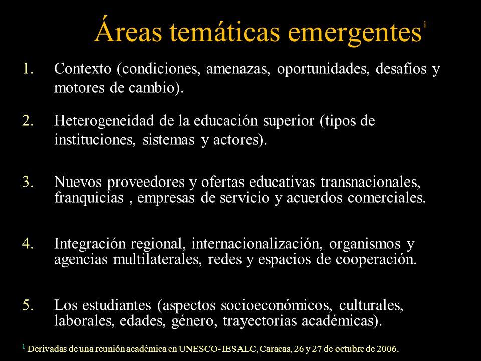 Áreas temáticas emergentes 1 1.Contexto (condiciones, amenazas, oportunidades, desafíos y motores de cambio). 2.Heterogeneidad de la educación superio