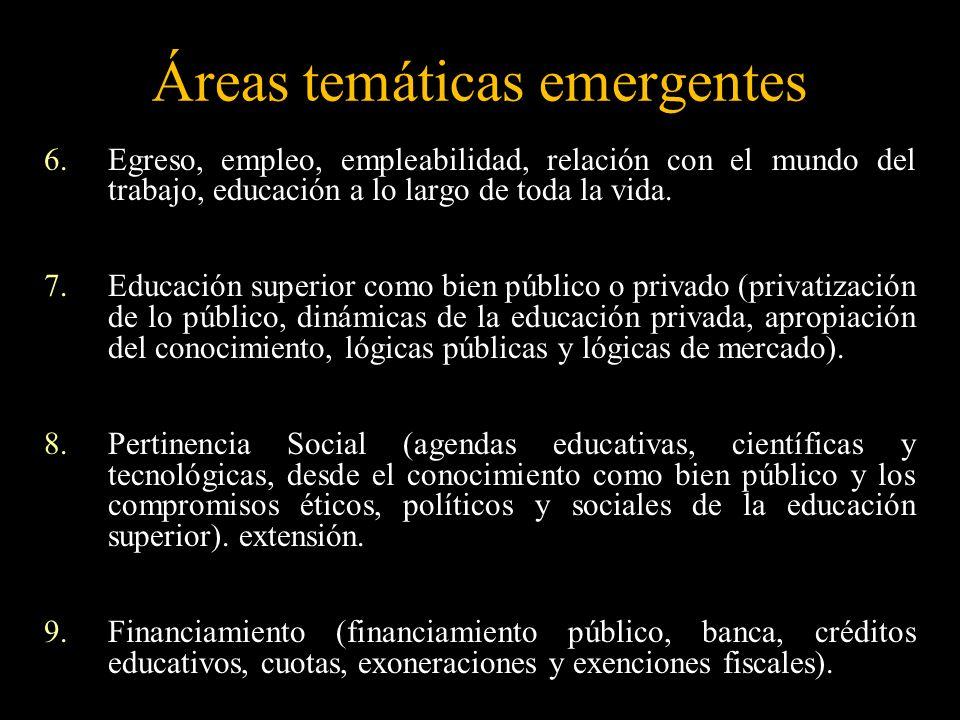 Áreas temáticas emergentes 6.Egreso, empleo, empleabilidad, relación con el mundo del trabajo, educación a lo largo de toda la vida. 7.Educación super