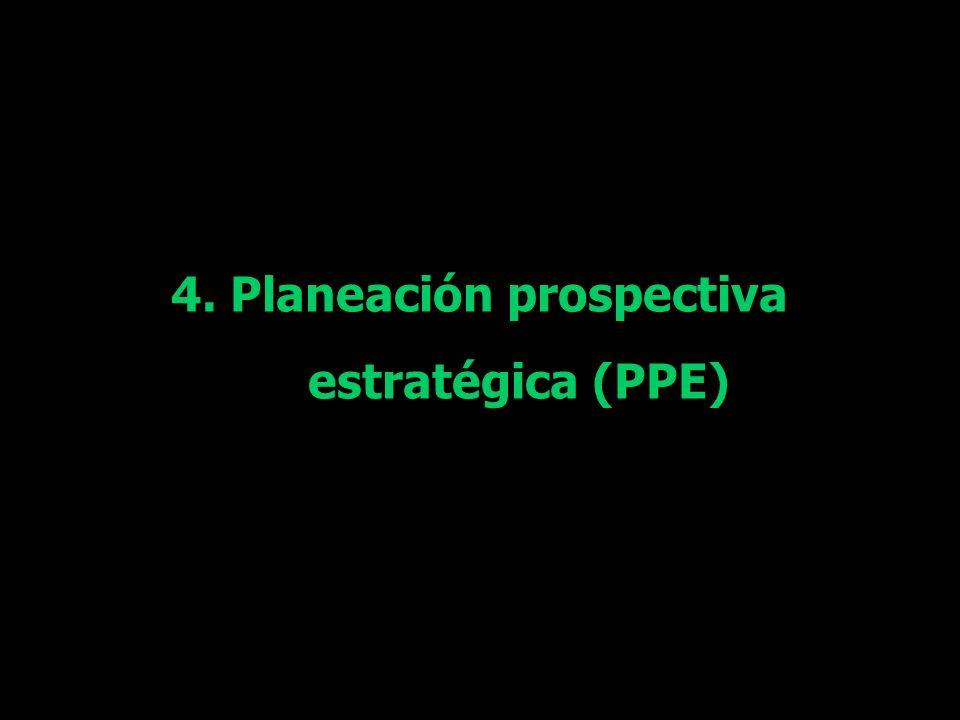 4. Planeación prospectiva estratégica (PPE)