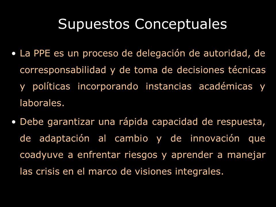 Supuestos Conceptuales La PPE es un proceso de delegación de autoridad, de corresponsabilidad y de toma de decisiones técnicas y políticas incorporand