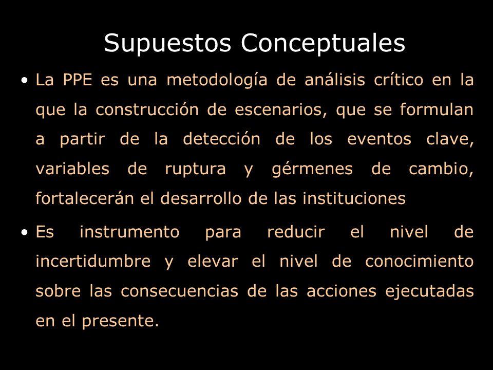 Supuestos Conceptuales La PPE es una metodología de análisis crítico en la que la construcción de escenarios, que se formulan a partir de la detección