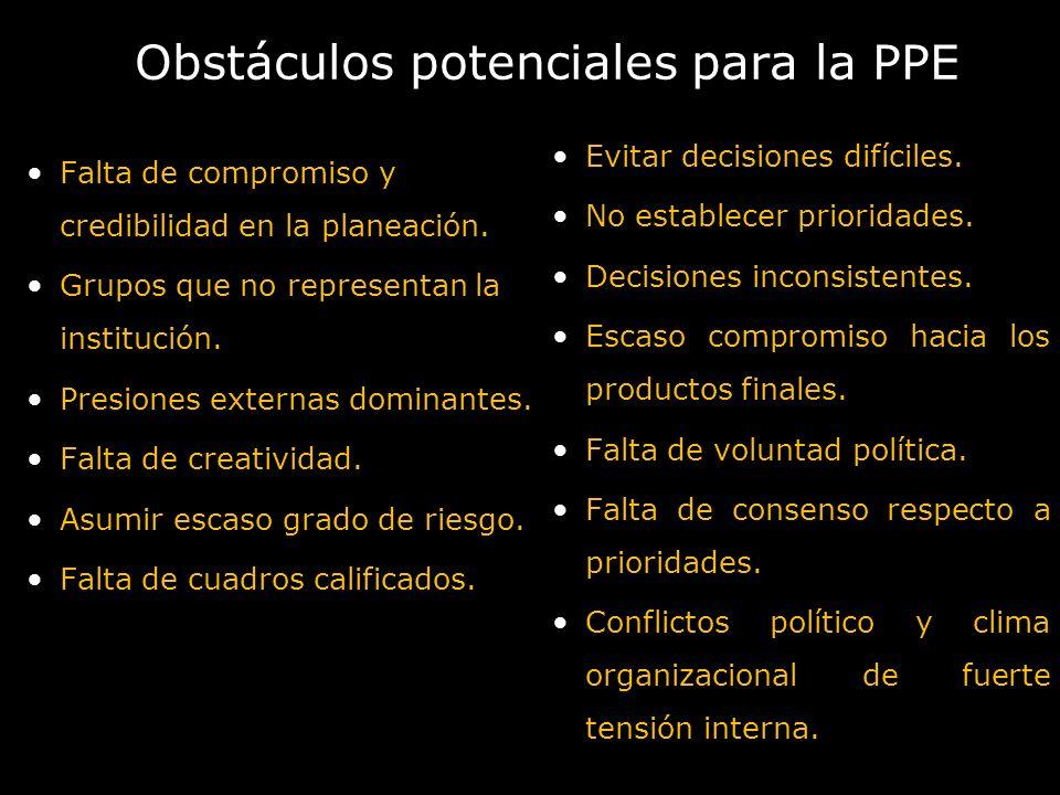 Obstáculos potenciales para la PPE Falta de compromiso y credibilidad en la planeación. Grupos que no representan la institución. Presiones externas d