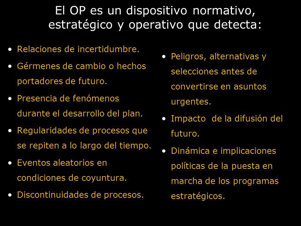 El OP es un dispositivo normativo, estratégico y operativo que detecta: Relaciones de incertidumbre. Gérmenes de cambio o hechos portadores de futuro.
