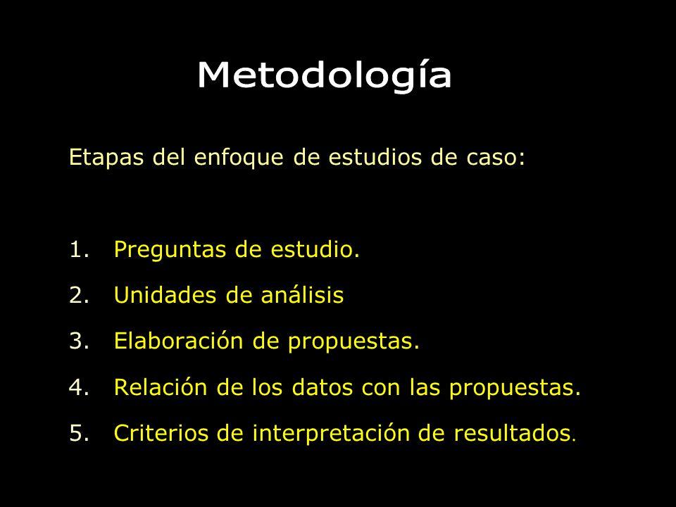 Etapas del enfoque de estudios de caso: 1.Preguntas de estudio. 2.Unidades de análisis 3.Elaboración de propuestas. 4.Relación de los datos con las pr