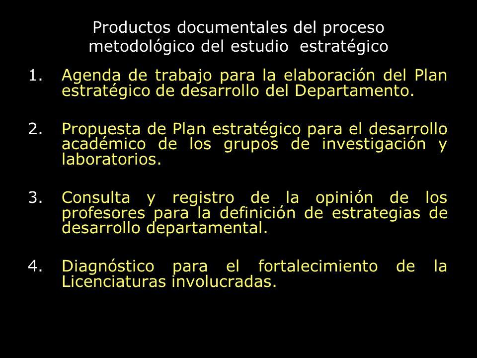 Productos documentales del proceso metodológico del estudio estratégico 1.Agenda de trabajo para la elaboración del Plan estratégico de desarrollo del