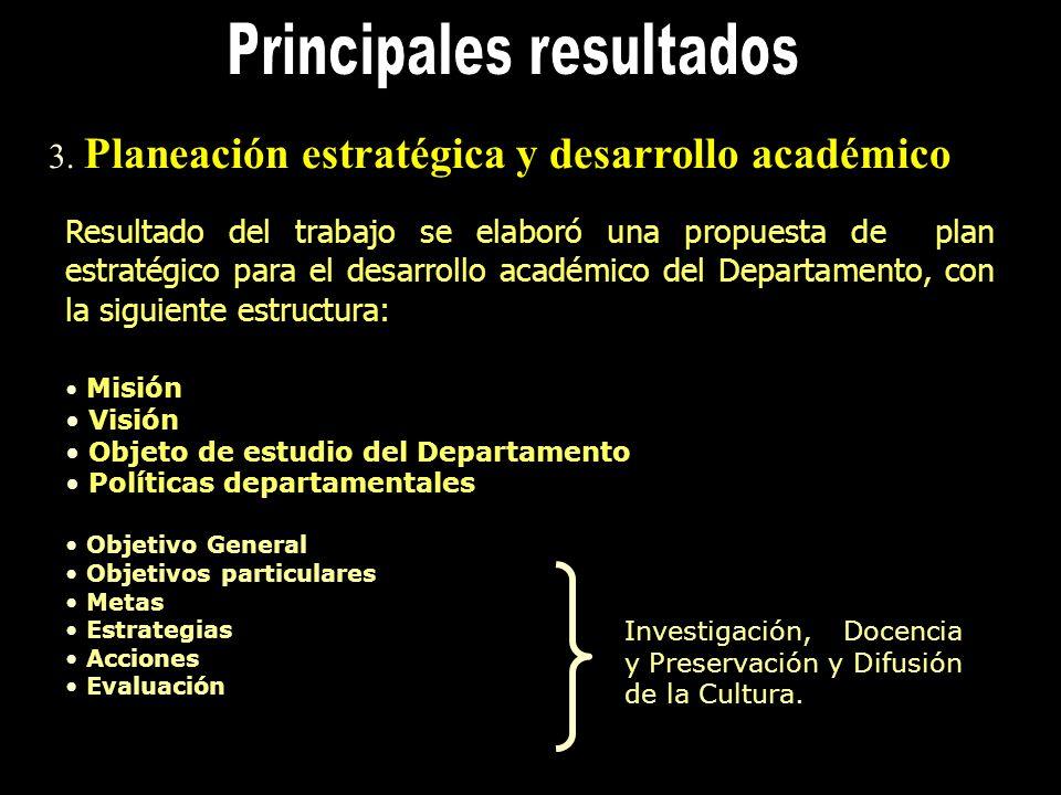Misión Visión Objeto de estudio del Departamento Políticas departamentales Objetivo General Objetivos particulares Metas Estrategias Acciones Evaluaci