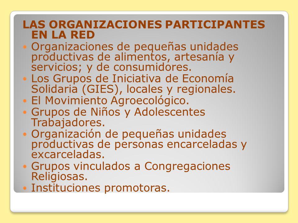 LAS ORGANIZACIONES PARTICIPANTES EN LA RED Organizaciones de pequeñas unidades productivas de alimentos, artesanía y servicios; y de consumidores. Los