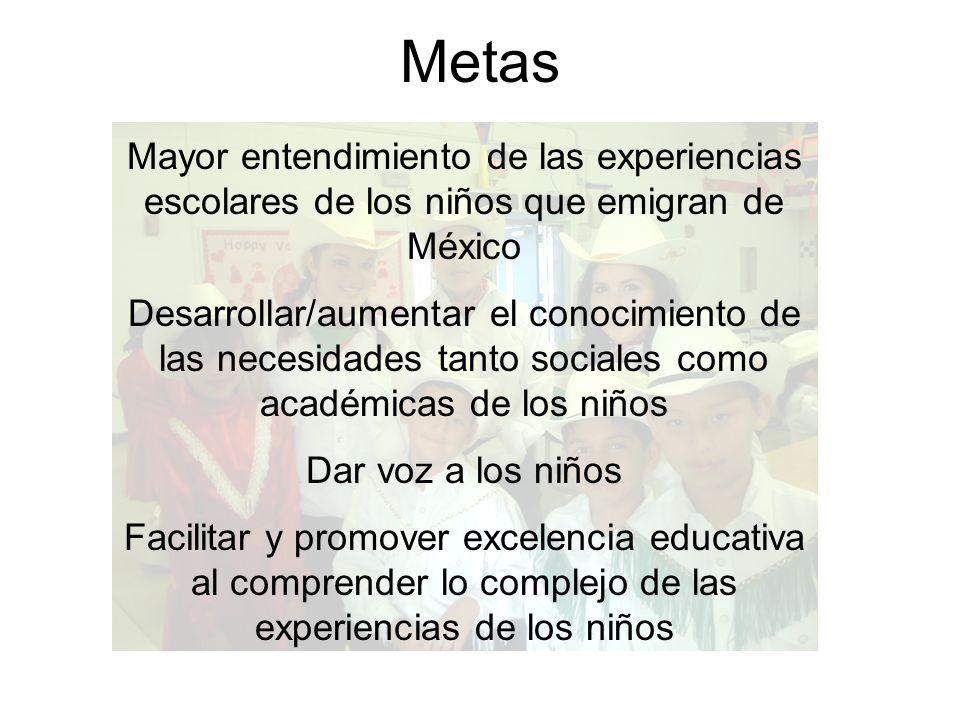 Metas Mayor entendimiento de las experiencias escolares de los niños que emigran de México Desarrollar/aumentar el conocimiento de las necesidades tan
