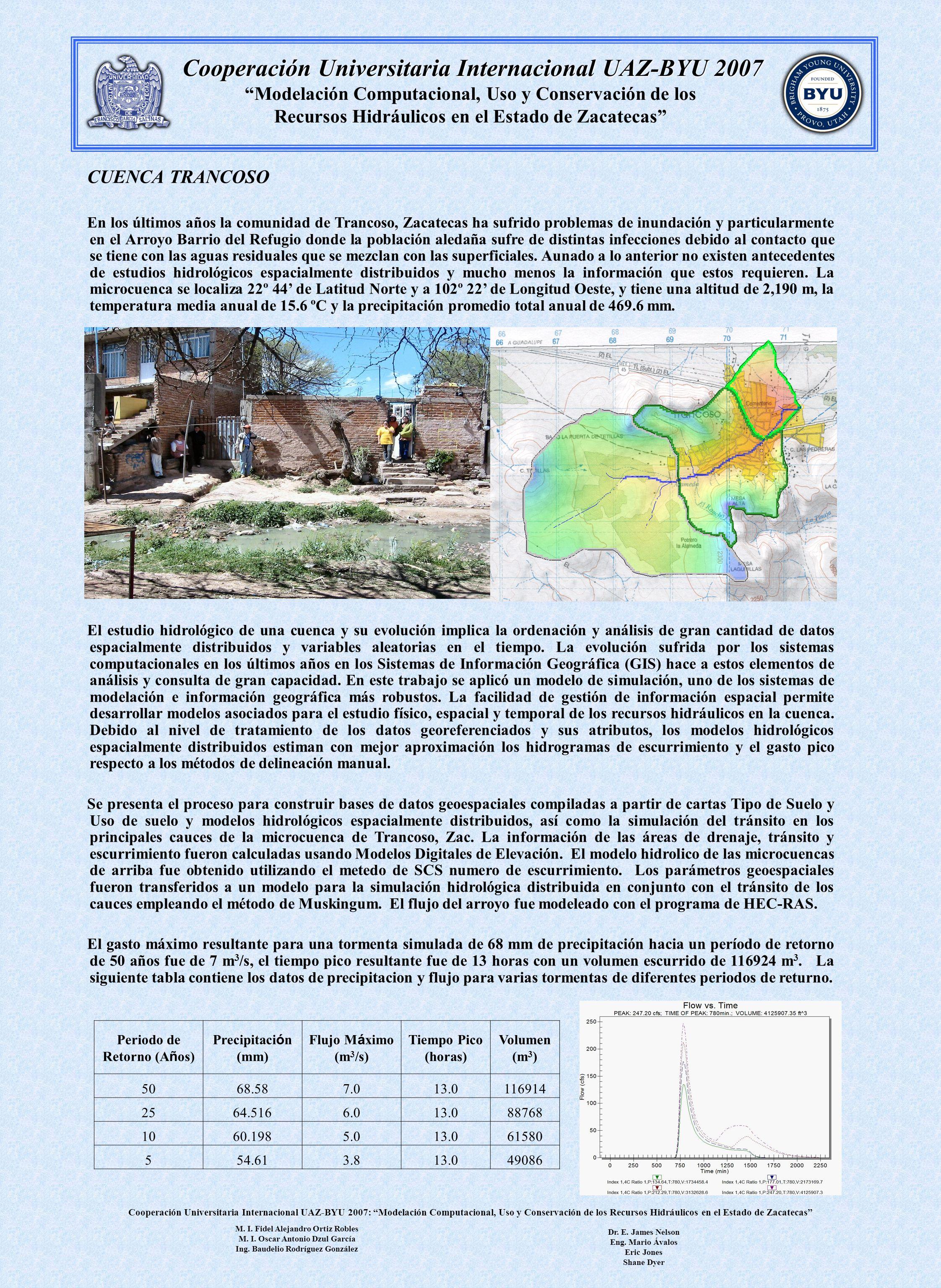 Cooperación Universitaria Internacional UAZ-BYU 2007 Cooperación Universitaria Internacional UAZ-BYU 2007 Modelación Computacional, Uso y Conservación