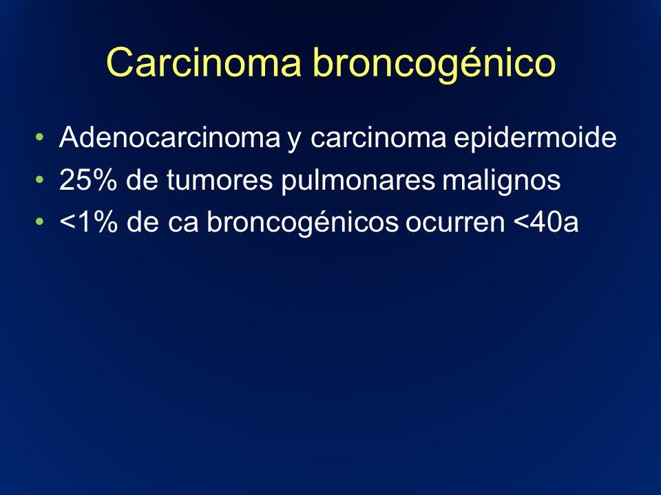 Carcinoma broncogénico Adenocarcinoma y carcinoma epidermoide 25% de tumores pulmonares malignos <1% de ca broncogénicos ocurren <40a