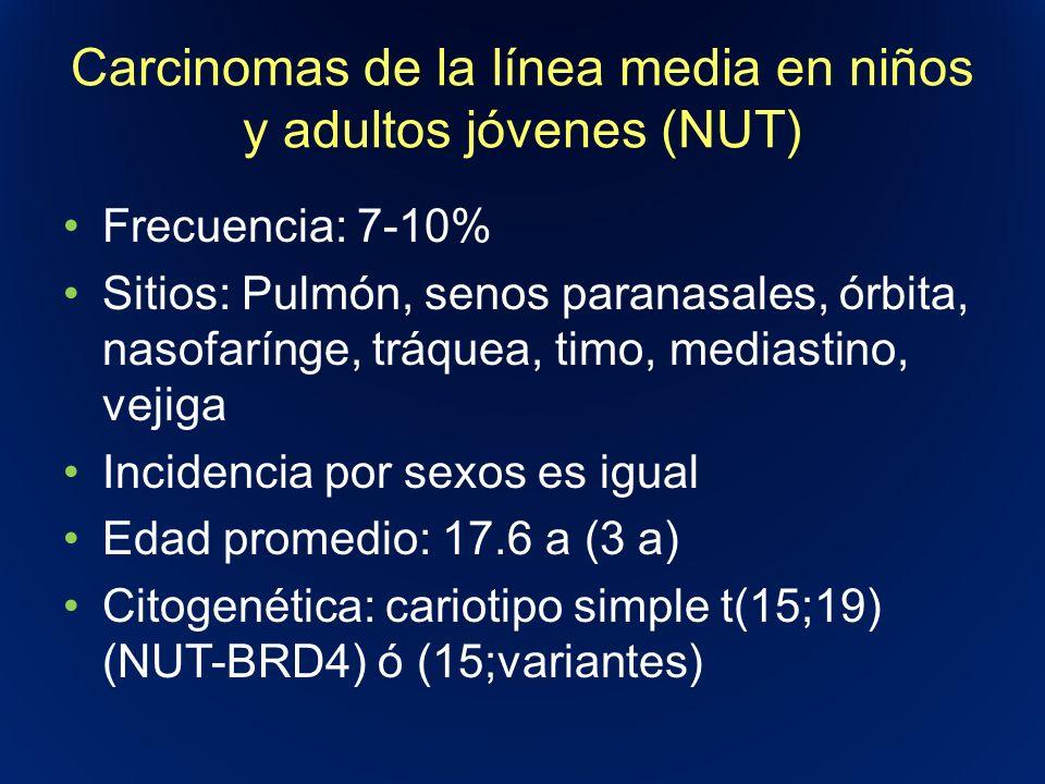 Carcinomas de la línea media en niños y adultos jóvenes (NUT) Frecuencia: 7-10% Sitios: Pulmón, senos paranasales, órbita, nasofarínge, tráquea, timo,