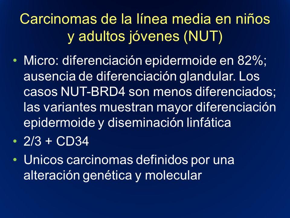 Carcinomas de la línea media en niños y adultos jóvenes (NUT) Micro: diferenciación epidermoide en 82%; ausencia de diferenciación glandular. Los caso