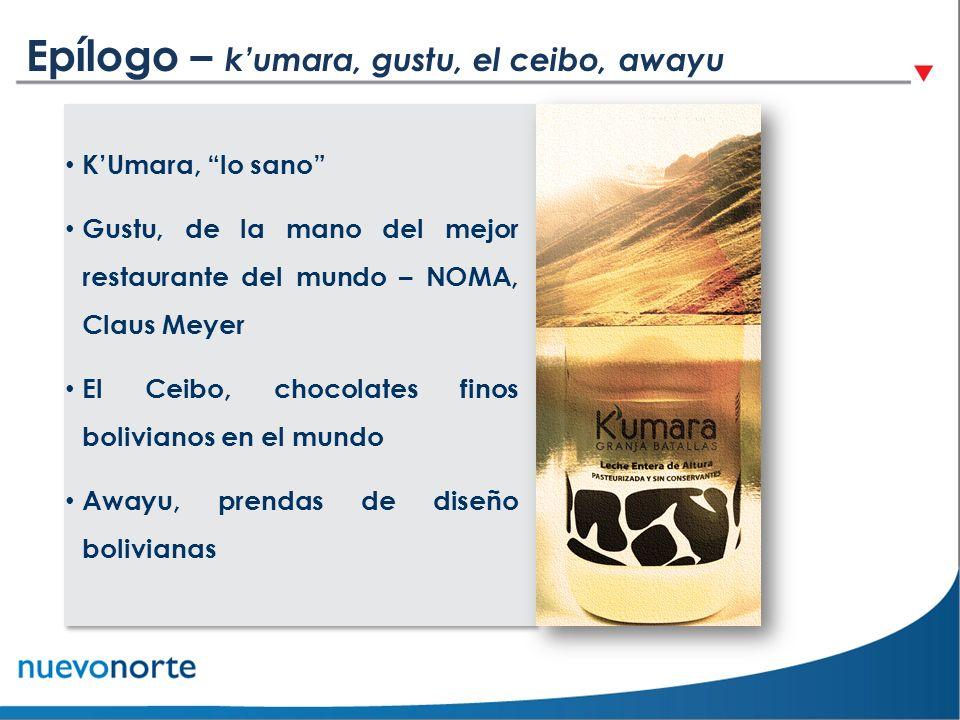 Epílogo – kumara, gustu, el ceibo, awayu KUmara, lo sano Gustu, de la mano del mejor restaurante del mundo – NOMA, Claus Meyer El Ceibo, chocolates fi