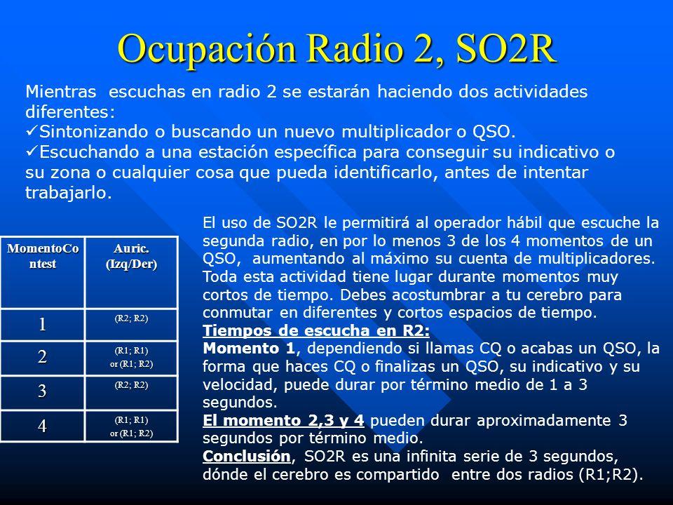 Ocupación Radio 2, SO2R MomentoCo ntest Auric. (Izq/Der) 1 (R2; R2) 2 (R1; R1) or (R1; R2) 3 (R2; R2) 4 (R1; R1) or (R1; R2) Mientras escuchas en radi