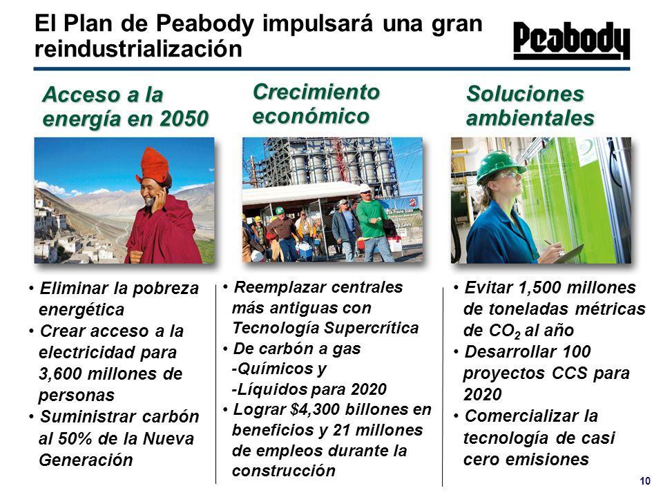 El Plan de Peabody impulsará una gran reindustrialización Reemplazar centrales más antiguas con Tecnología Supercrítica De carbón a gas -Químicos y -L