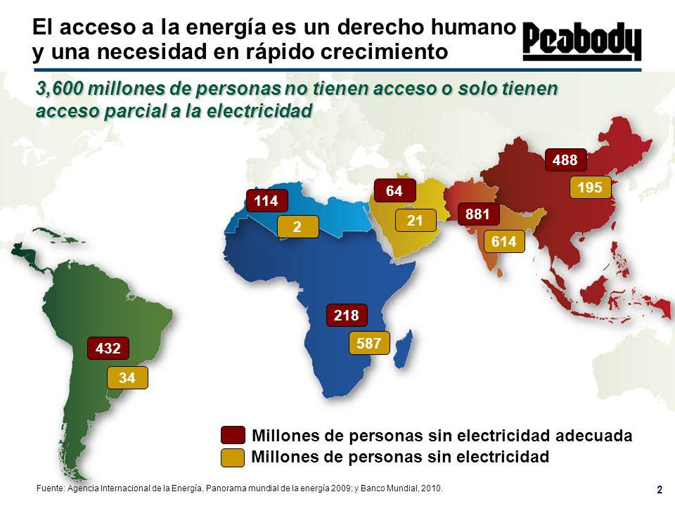 Millones de personas sin electricidad adecuada El acceso a la energía es un derecho humano y una necesidad en rápido crecimiento 3,600 millones de per