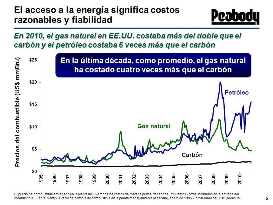 6 El carbón es el combustible de más rápido crecimiento en el mundo y abastece las mejores economías Cambios en el consumo energético global durante la década Fuente: BP Statistical Review of World Energy, junio de 2010.