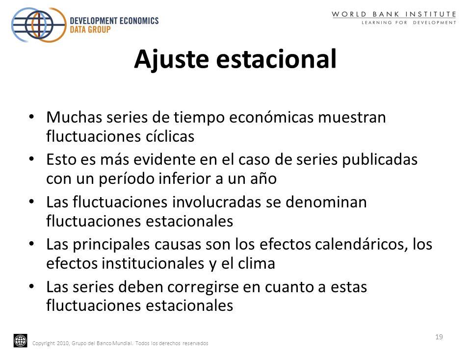 Copyright 2010, Grupo del Banco Mundial. Todos los derechos reservados Ajuste estacional Muchas series de tiempo económicas muestran fluctuaciones cíc