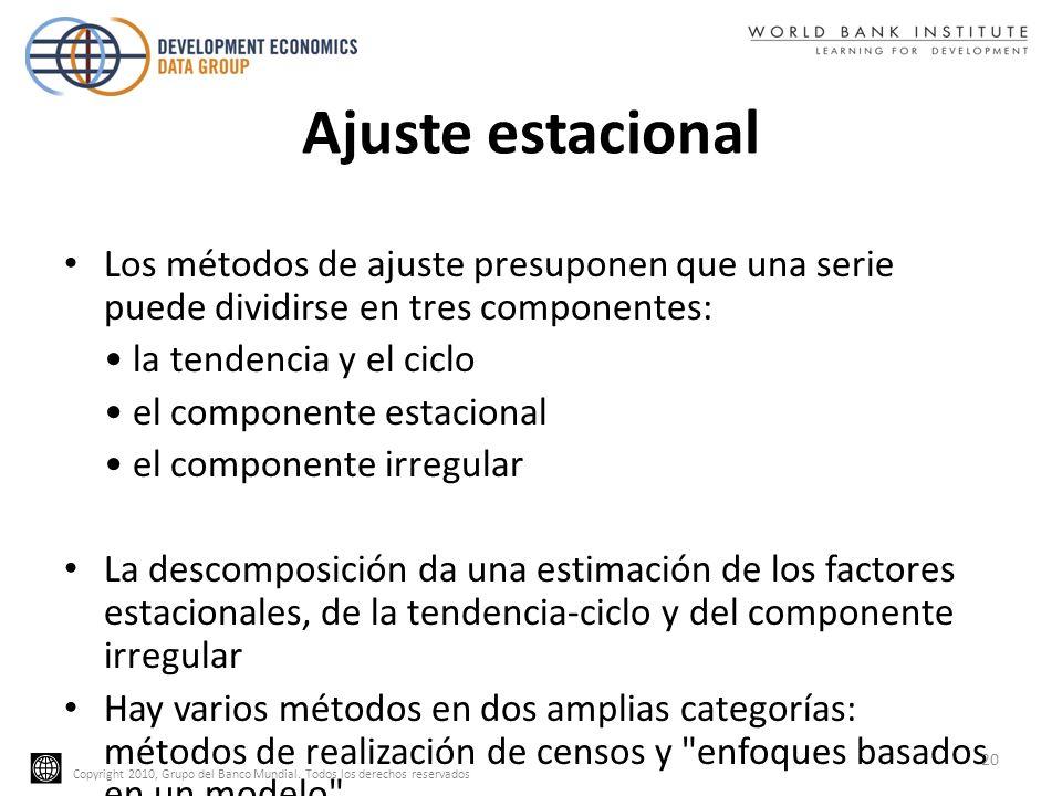 Copyright 2010, Grupo del Banco Mundial. Todos los derechos reservados Ajuste estacional Los métodos de ajuste presuponen que una serie puede dividirs