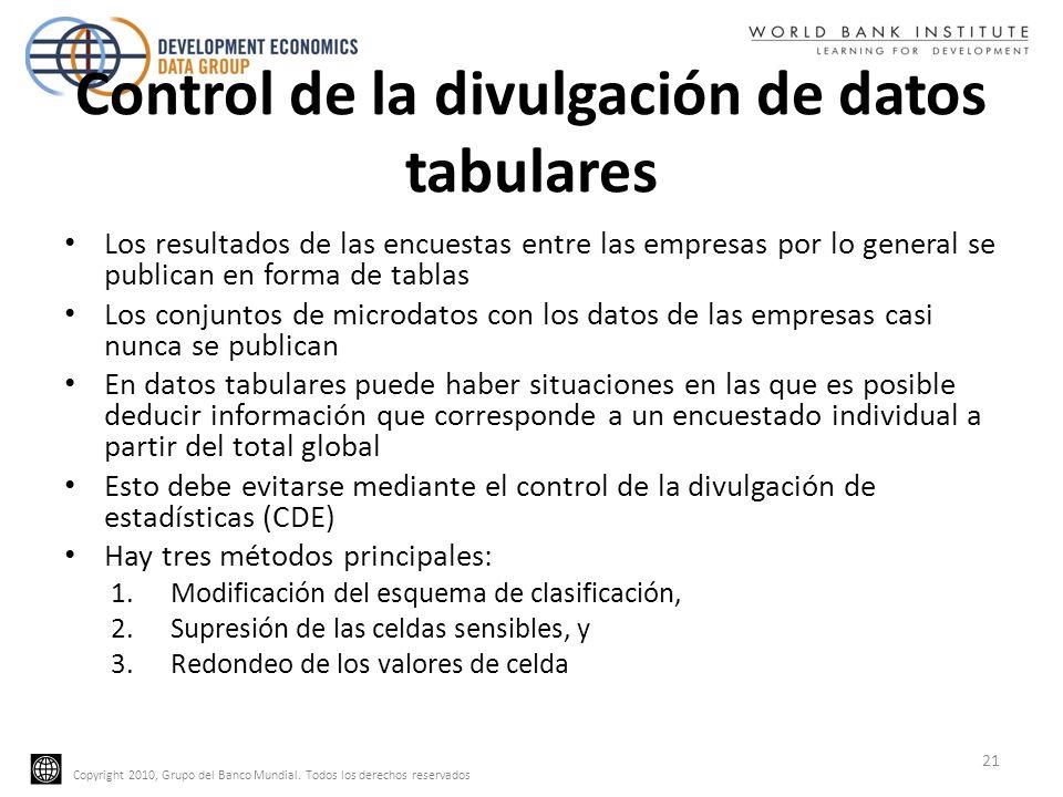 Copyright 2010, Grupo del Banco Mundial. Todos los derechos reservados Control de la divulgación de datos tabulares Los resultados de las encuestas en