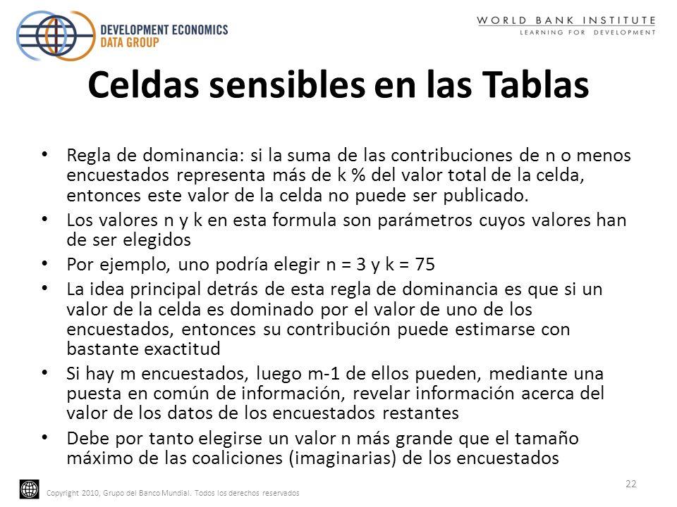 Copyright 2010, Grupo del Banco Mundial. Todos los derechos reservados Celdas sensibles en las Tablas Regla de dominancia: si la suma de las contribuc