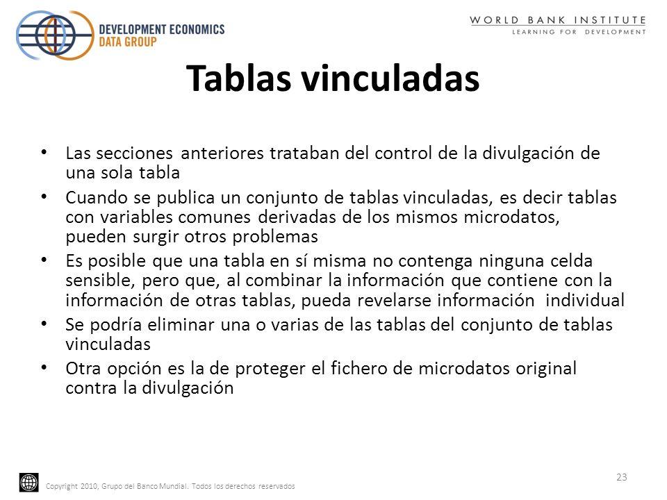 Copyright 2010, Grupo del Banco Mundial. Todos los derechos reservados Tablas vinculadas Las secciones anteriores trataban del control de la divulgaci