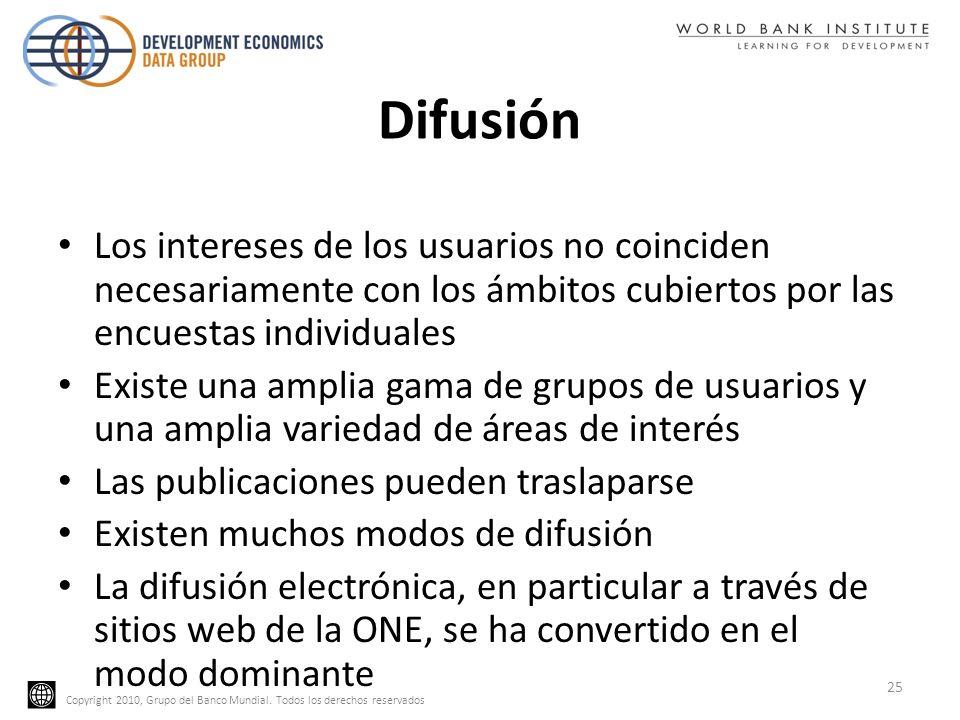 Copyright 2010, Grupo del Banco Mundial. Todos los derechos reservados Difusión Los intereses de los usuarios no coinciden necesariamente con los ámbi