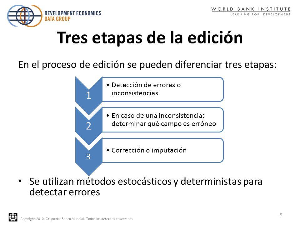 Copyright 2010, Grupo del Banco Mundial. Todos los derechos reservados Tres etapas de la edición En el proceso de edición se pueden diferenciar tres e