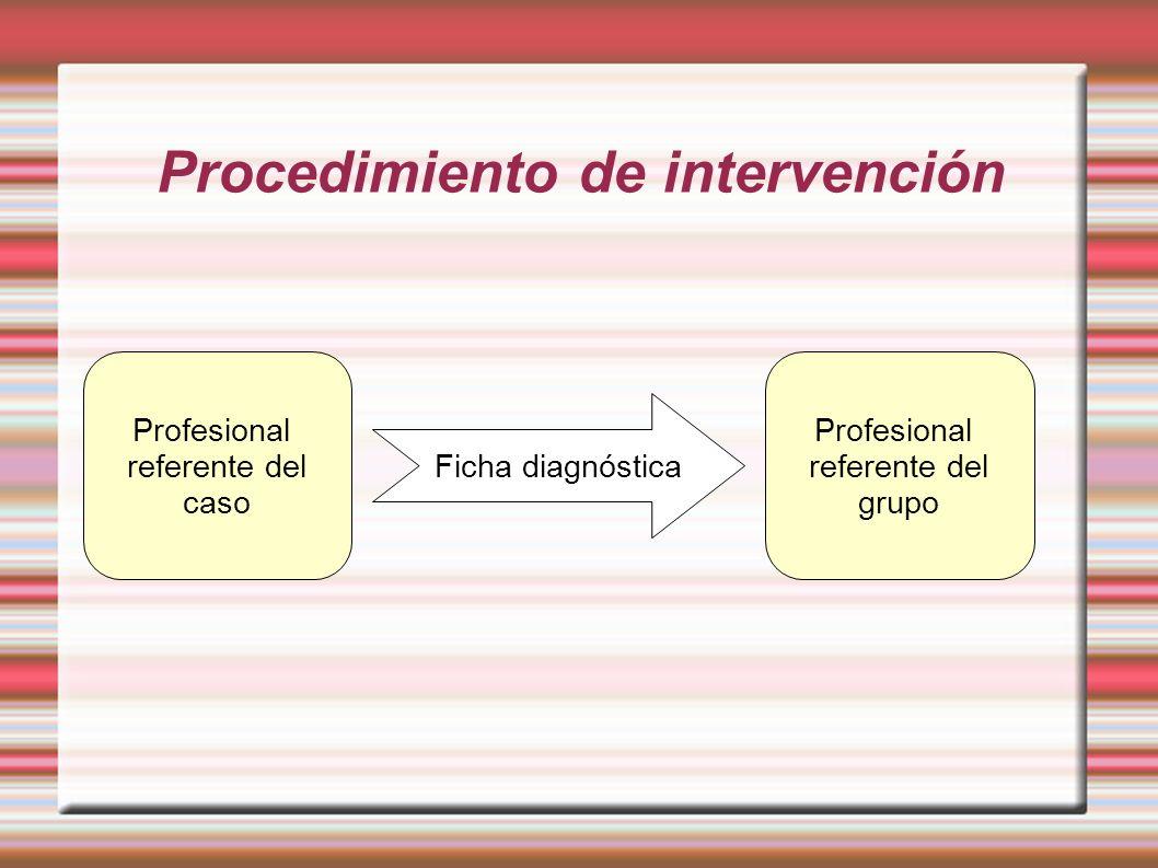 Procedimiento de intervención Profesional referente del caso Ficha diagnóstica Profesional referente del grupo