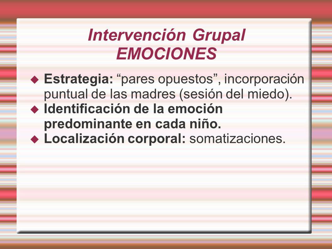 Intervención Grupal EMOCIONES Estrategia: pares opuestos, incorporación puntual de las madres (sesión del miedo). Identificación de la emoción predomi